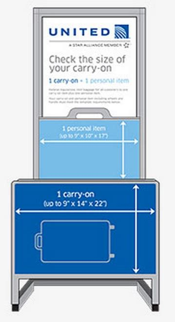 The Truth About Airline Carry-on Sizers and Bag Rules
