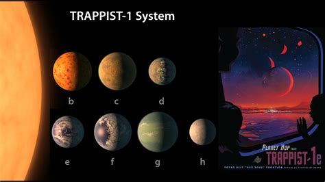 TRAPPIST-1 - 7 Terrestrial Planets, One Tiny Star - YouTube